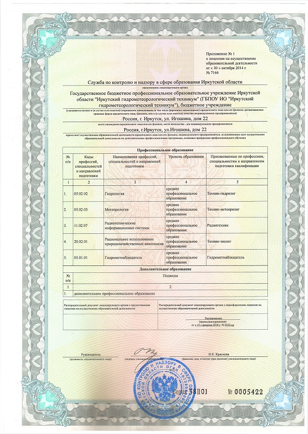 prilozhenie license2018